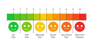 pain emoji